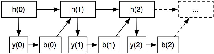 GitHub - josephmisiti/awesome-machine-learning: A curated ...