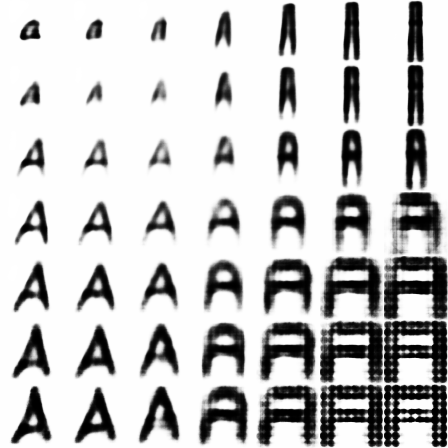 analyzing 50k fonts using deep neural networks erik bernhardsson